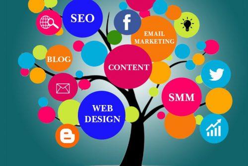 Choosing The Best Digital Marketing Agency In 5 Easy Steps